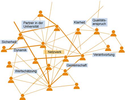 Netzwerkgrafik-v3-440px
