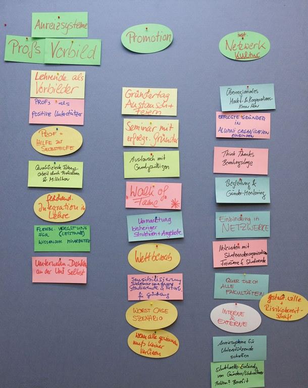 brainstorming-1-web