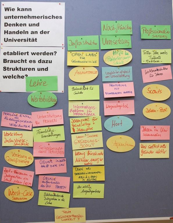 brainstorming-2-web